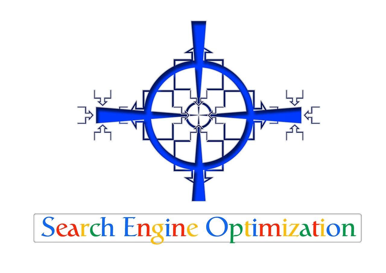 Контекстная реклама google adwords что это?